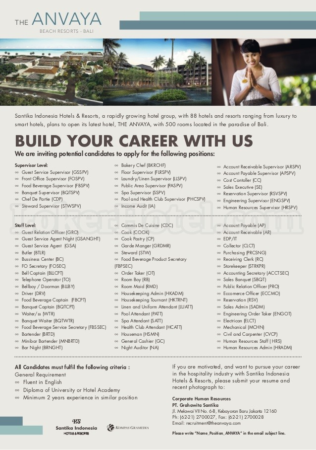 Bali Hotel Job Vacancy 2018