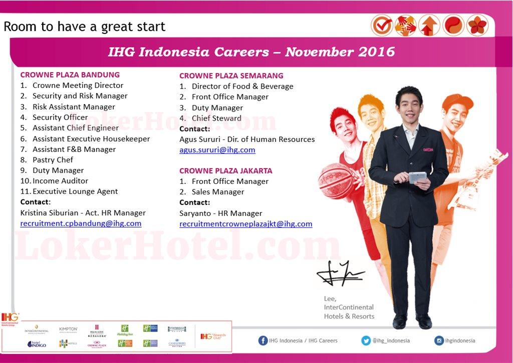 Lowongan Kerja Di Bandung Via Email